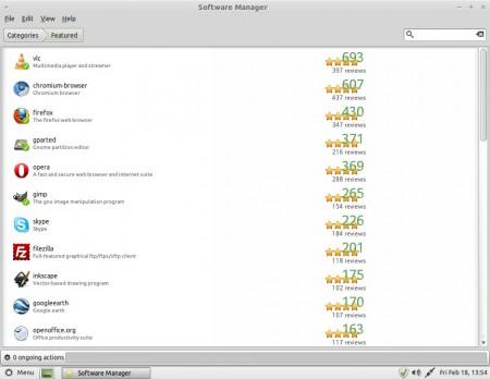 Software manager ima sve što nam treba